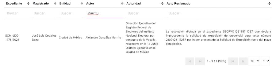Iñárritu ine credencial de votar te